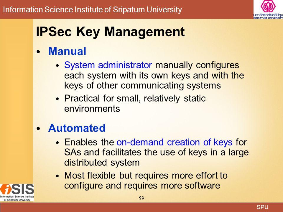 IPSec Key Management Manual Automated