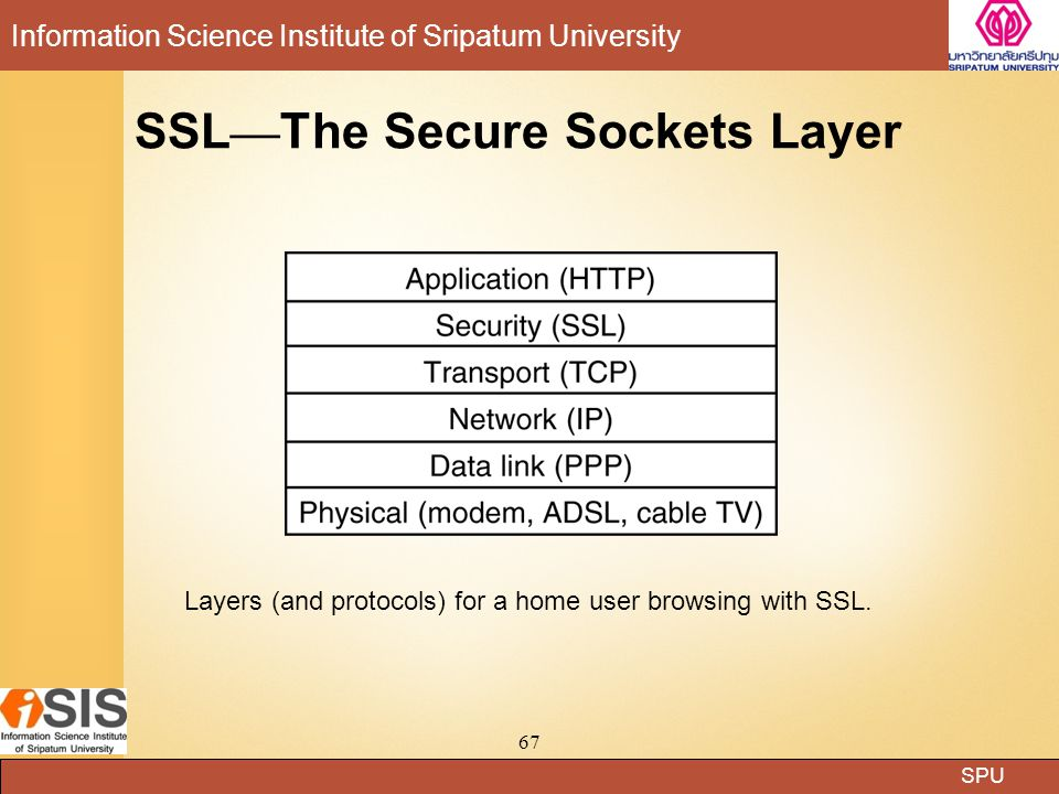 SSL—The Secure Sockets Layer