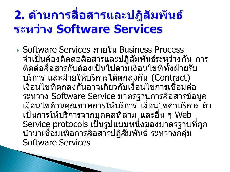 2. ด้านการสื่อสารและปฎิสัมพันธ์ระหว่าง Software Services
