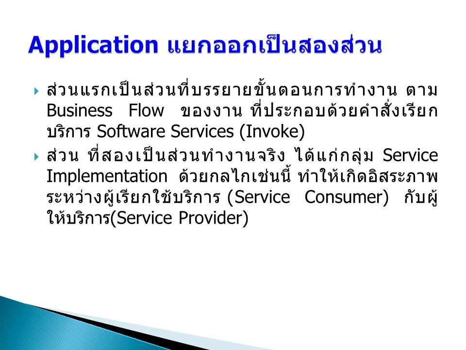 Application แยกออกเป็นสองส่วน