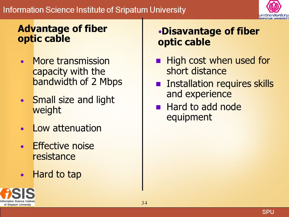 Advantage of fiber optic cable