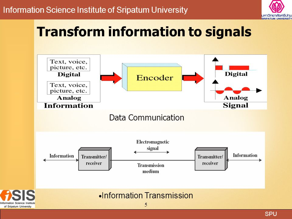 Transform information to signals