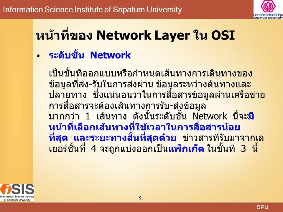 หน้าที่ของ Network Layer ใน OSI
