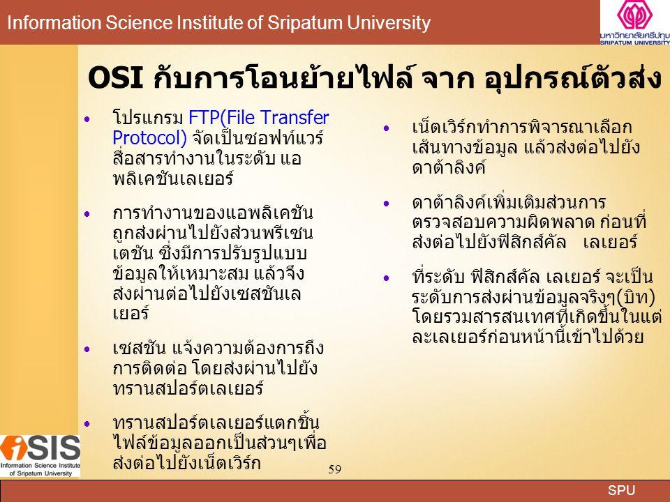 OSI กับการโอนย้ายไฟล์ จาก อุปกรณ์ตัวส่ง
