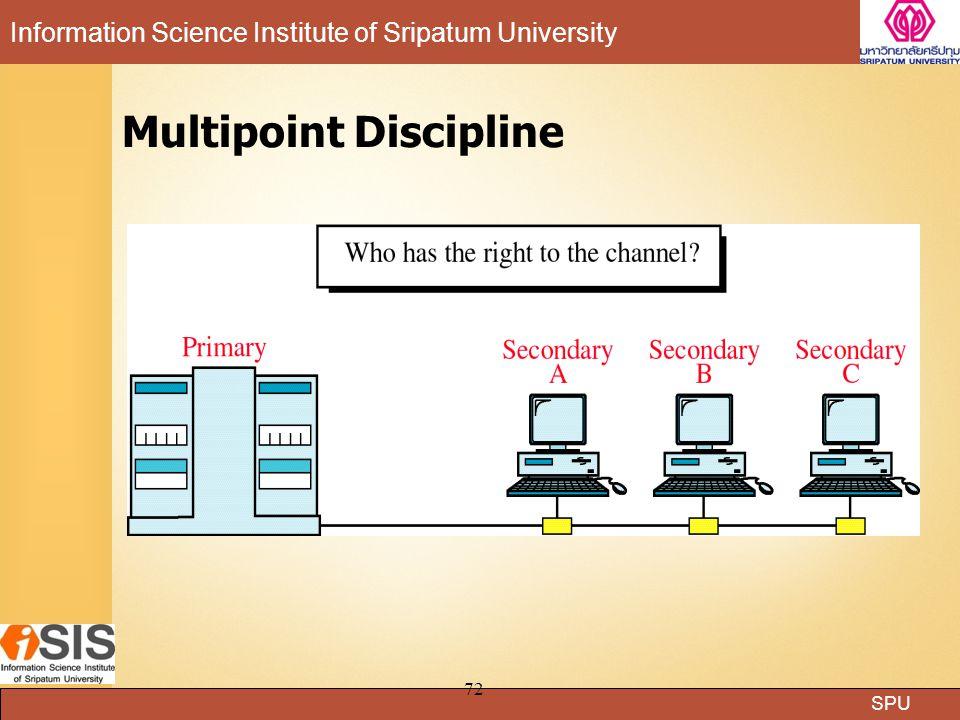 Multipoint Discipline