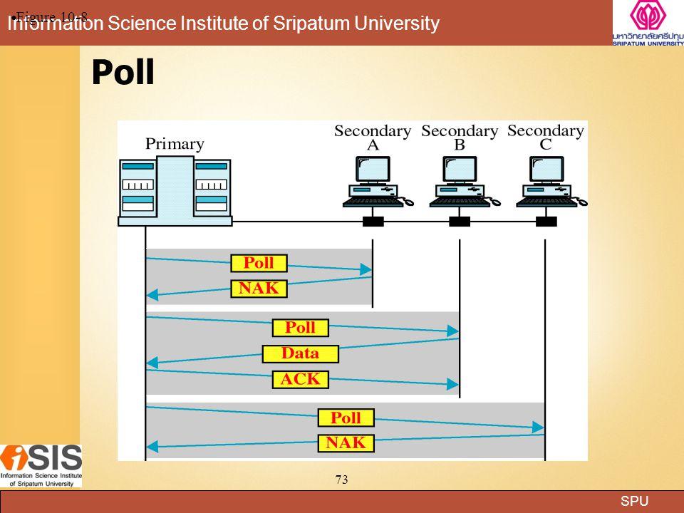 Figure 10-8 Poll