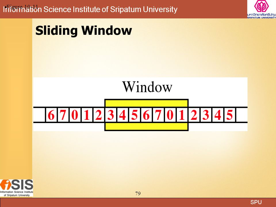 Figure 10-11 Sliding Window