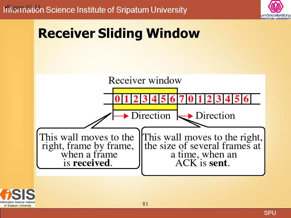 Receiver Sliding Window