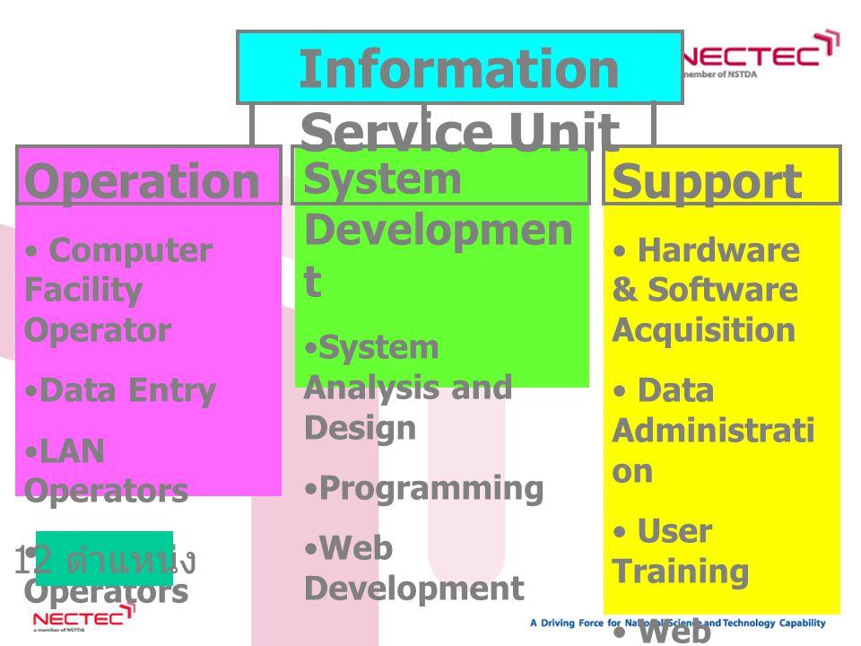 Information Service Unit