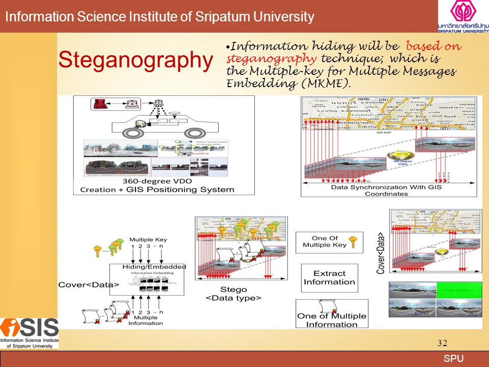 Steganography Information hiding will be based on steganography technique; which is the Multiple-key for Multiple Messages Embedding (MKME).