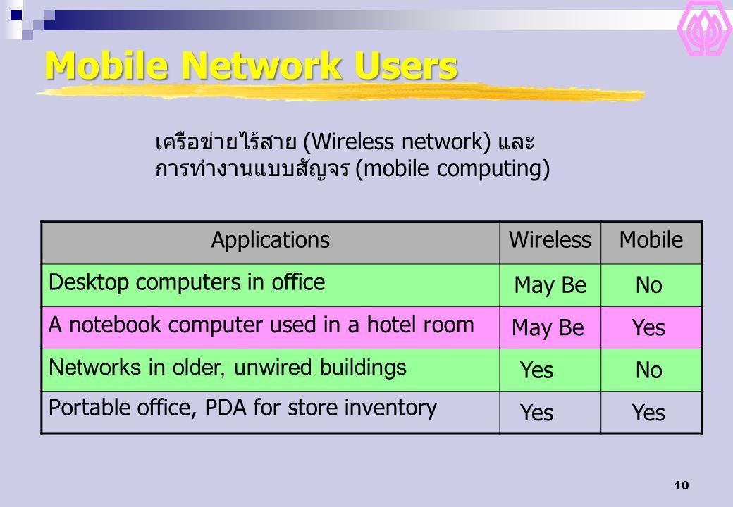 Mobile Network Users เครือข่ายไร้สาย (Wireless network) และ