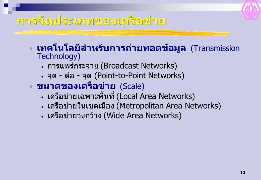 การจัดประเภทของเครือข่าย