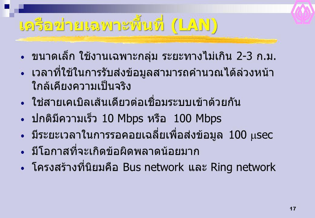 เครือข่ายเฉพาะพื้นที่ (LAN)