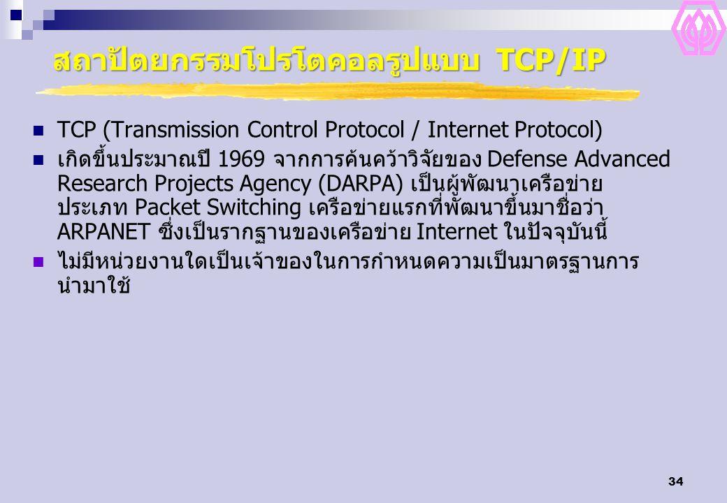 สถาปัตยกรรมโปรโตคอลรูปแบบ TCP/IP