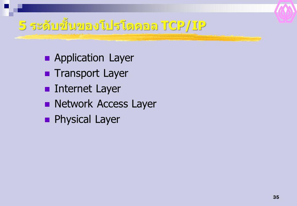 5 ระดับชั้นของโปรโตคอล TCP/IP
