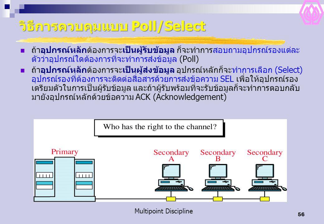 วิธีการควบคุมแบบ Poll/Select