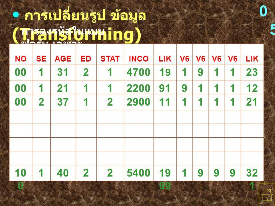 การเปลี่ยนรูป ข้อมูล (Transforming)