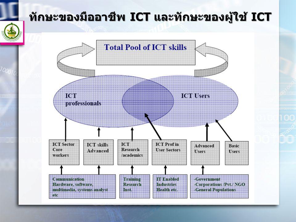 ทักษะของมืออาชีพ ICT และทักษะของผู้ใช้ ICT