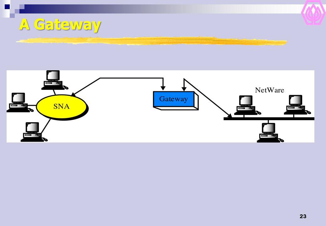 A Gateway
