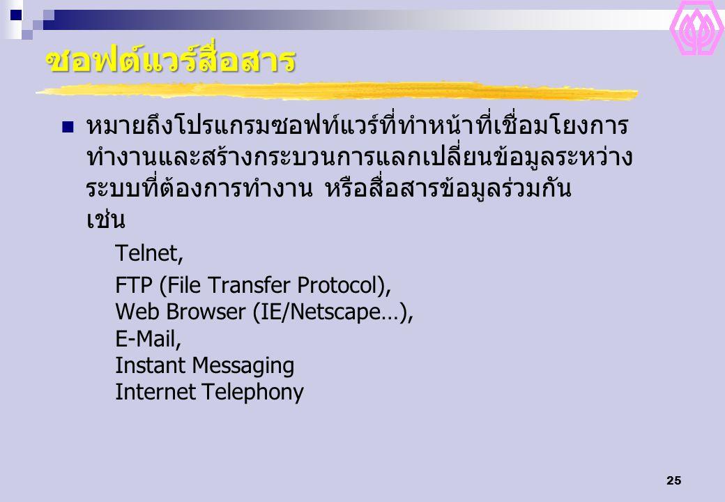 ซอฟต์แวร์สื่อสาร