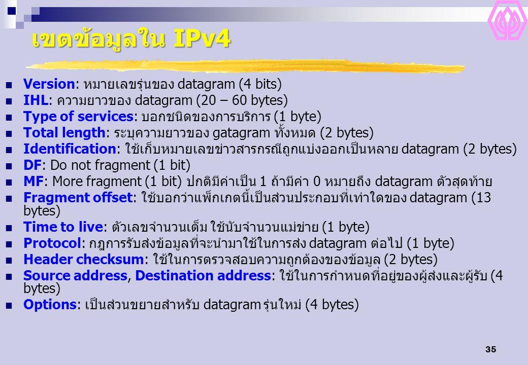 เขตข้อมูลใน IPv4 Version: หมายเลขรุ่นของ datagram (4 bits)