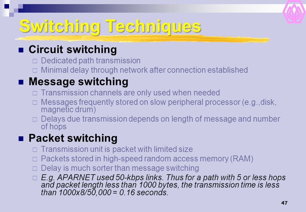 Switching Techniques Circuit switching Message switching