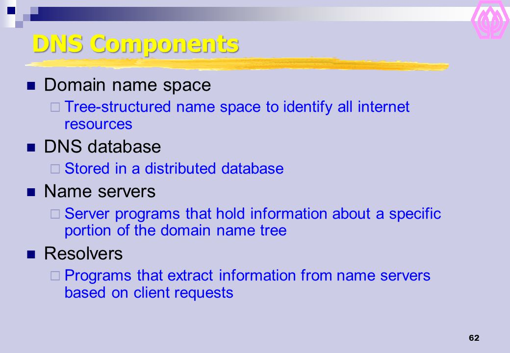 DNS Components Domain name space DNS database Name servers Resolvers