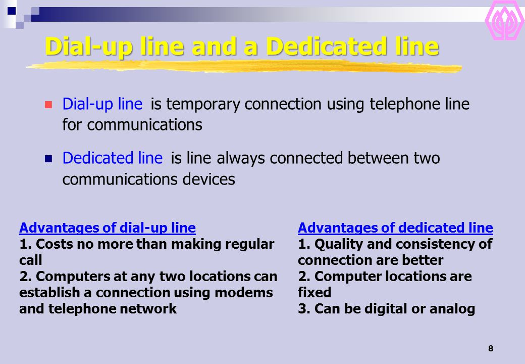 Dial-up line and a Dedicated line