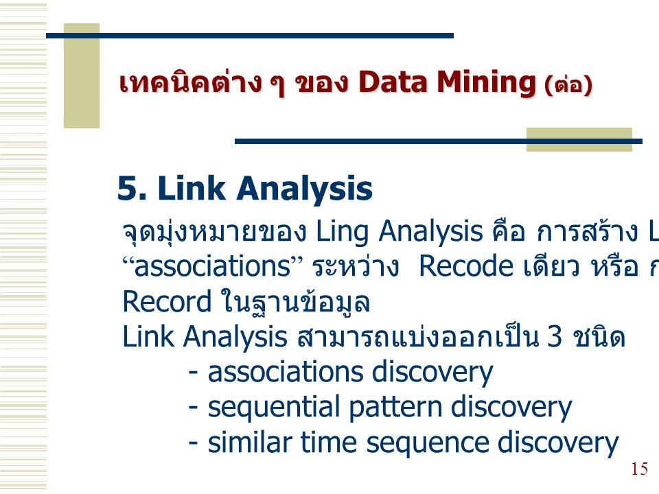 5. Link Analysis เทคนิคต่าง ๆ ของ Data Mining (ต่อ)