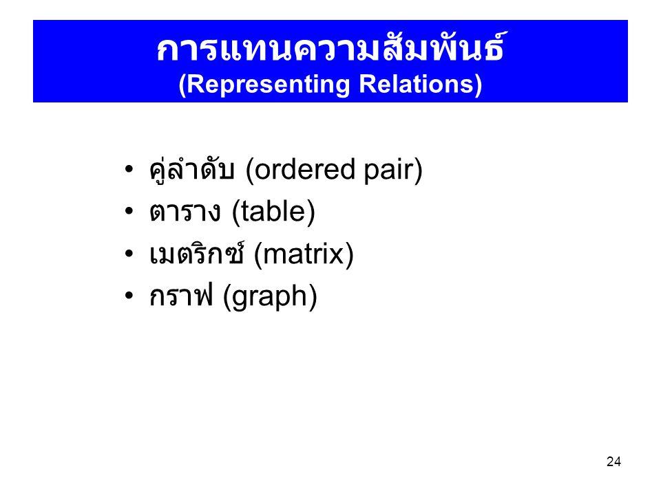 การแทนความสัมพันธ์ (Representing Relations)