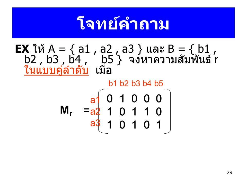 โจทย์คำถาม EX ให้ A = { a1 , a2 , a3 } และ B = { b1 , b2 , b3 , b4 , b5 } จงหาความสัมพันธ์ r ในแบบคู่ลำดับ เมื่อ.