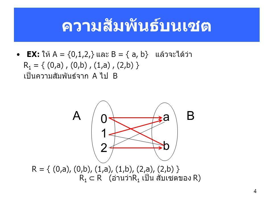 ความสัมพันธ์บนเซต 0 1 2 a b A B