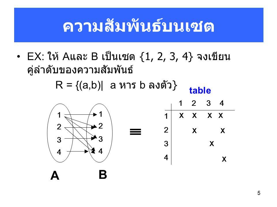 ความสัมพันธ์บนเซต EX: ให้ Aและ B เป็นเซต {1, 2, 3, 4} จงเขียนคู่ลำดับของความสัมพันธ์ R = {(a,b)| a หาร b ลงตัว}