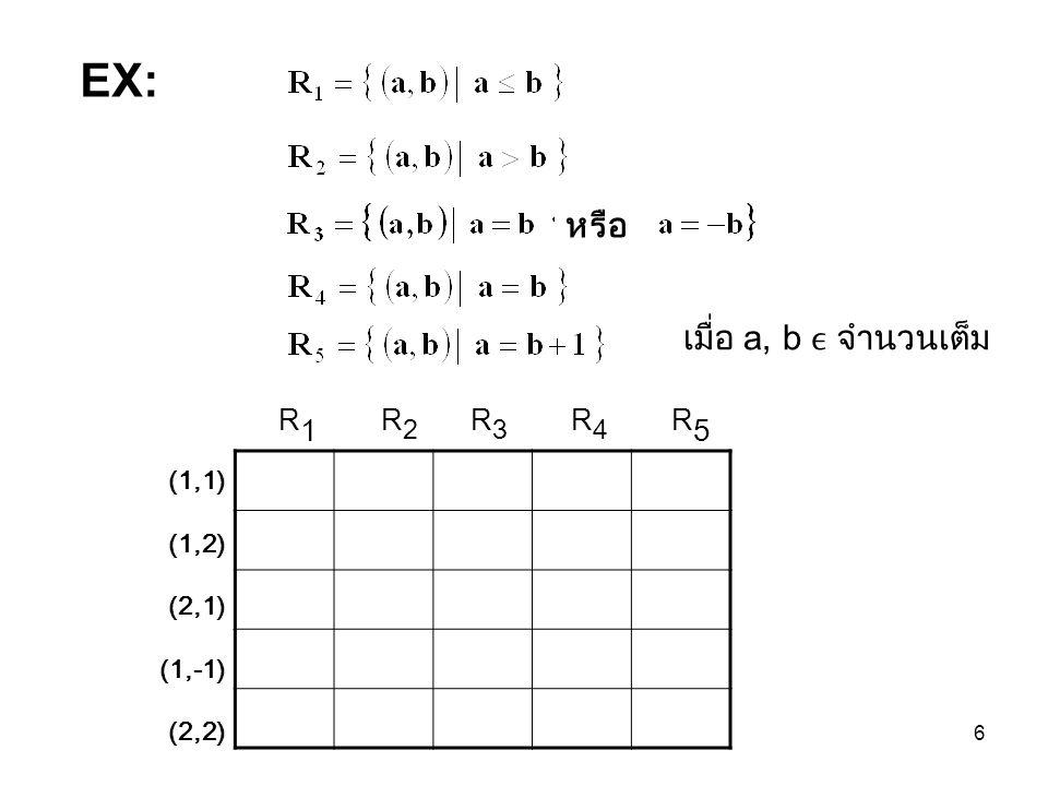 EX: หรือ เมื่อ a, b ϵ จำนวนเต็ม R1 R2 R3 R4 R5