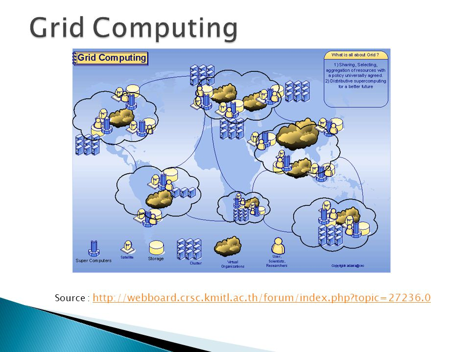 Grid Computing Source : http://webboard.crsc.kmitl.ac.th/forum/index.php topic=27236.0