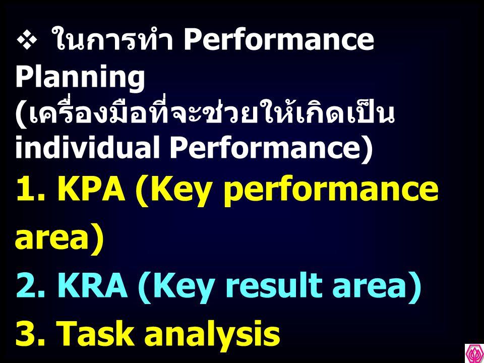 ในการทำ Performance Planning