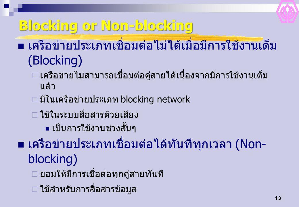 Blocking or Non-blocking