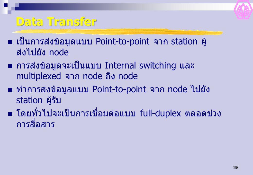 Data Transfer เป็นการส่งข้อมูลแบบ Point-to-point จาก station ผู้ส่งไปยัง node.