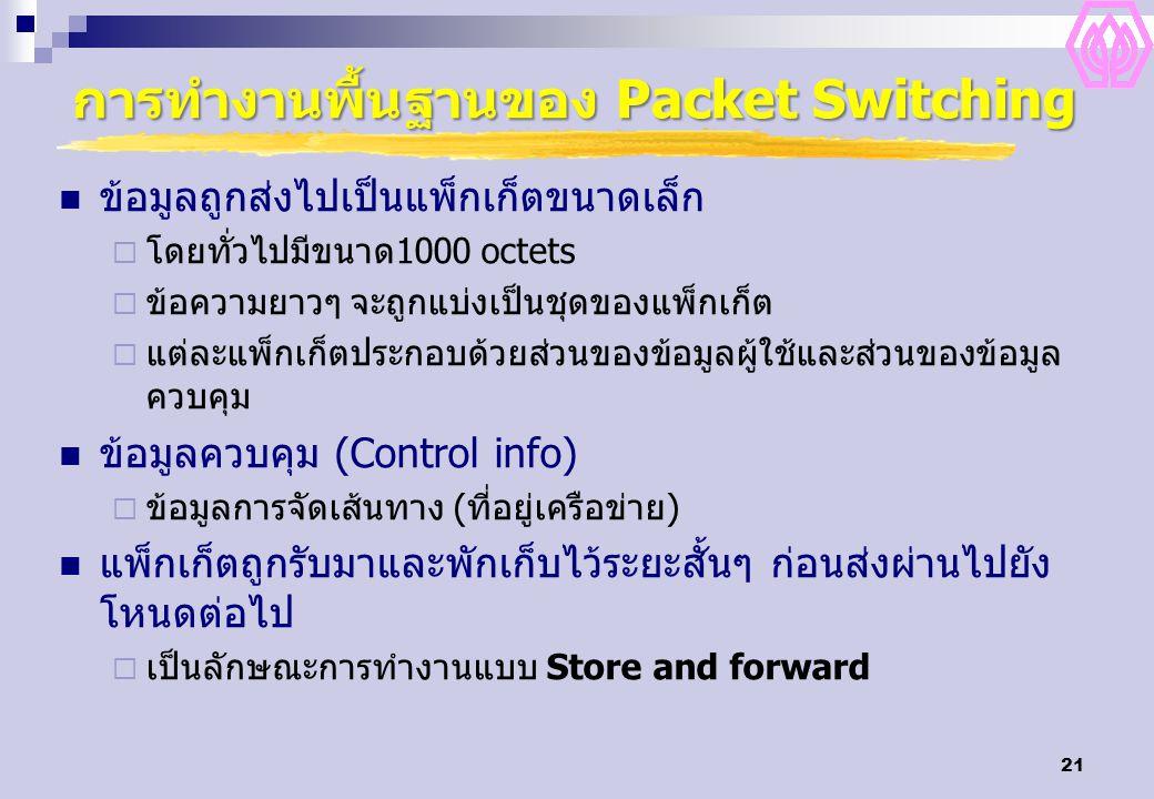 การทำงานพื้นฐานของ Packet Switching