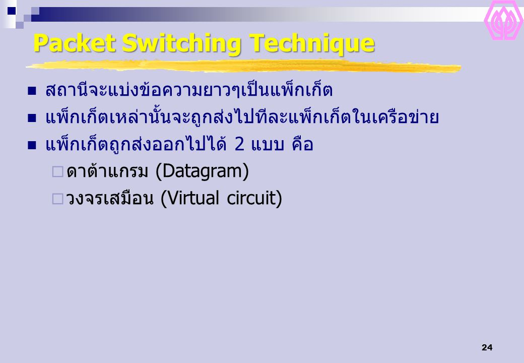 Packet Switching Technique