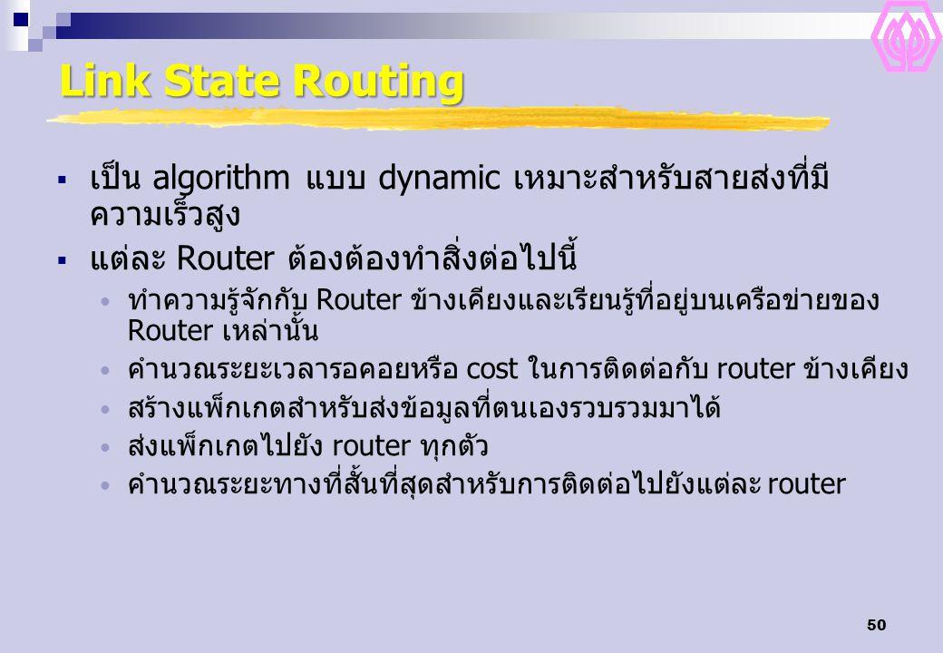 Link State Routing เป็น algorithm แบบ dynamic เหมาะสำหรับสายส่งที่มีความเร็วสูง. แต่ละ Router ต้องต้องทำสิ่งต่อไปนี้