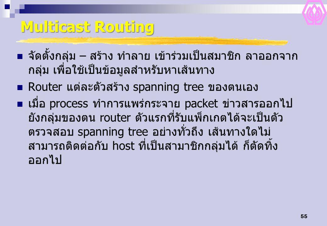 Multicast Routing จัดตั้งกลุ่ม – สร้าง ทำลาย เข้าร่วมเป็นสมาชิก ลาออกจากกลุ่ม เพื่อใช้เป็นข้อมูลสำหรับหาเส้นทาง.