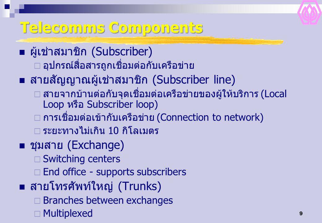 Telecomms Components ผู้เช่าสมาชิก (Subscriber)