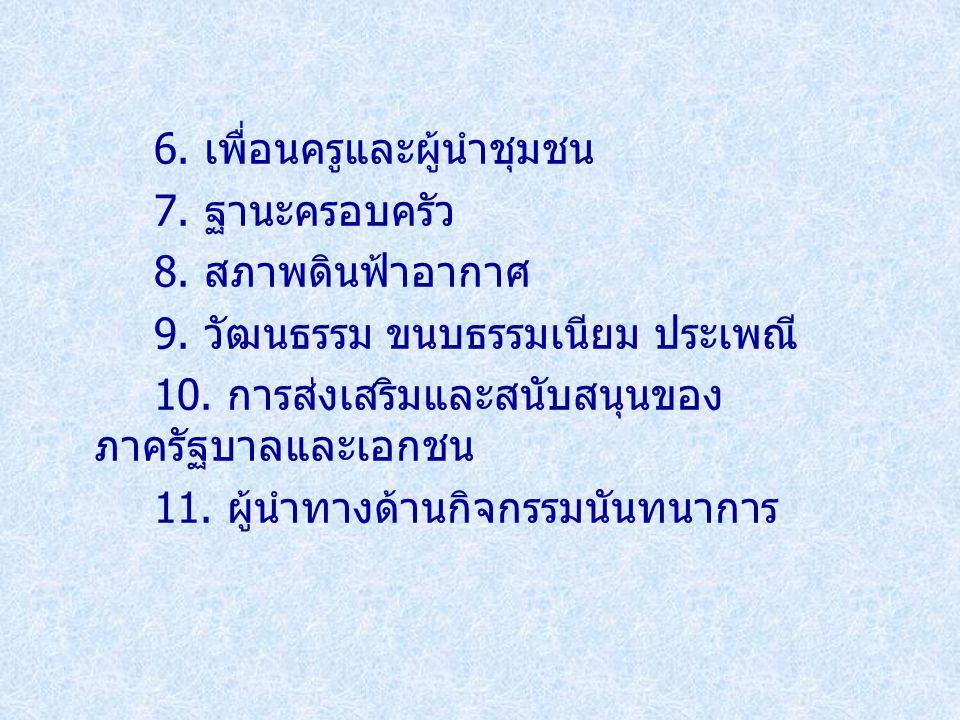 6. เพื่อนครูและผู้นำชุมชน