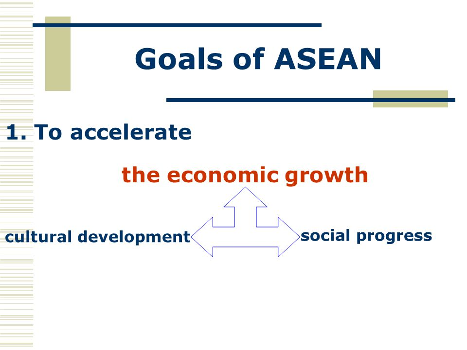 Goals of ASEAN 1. To accelerate the economic growth social progress