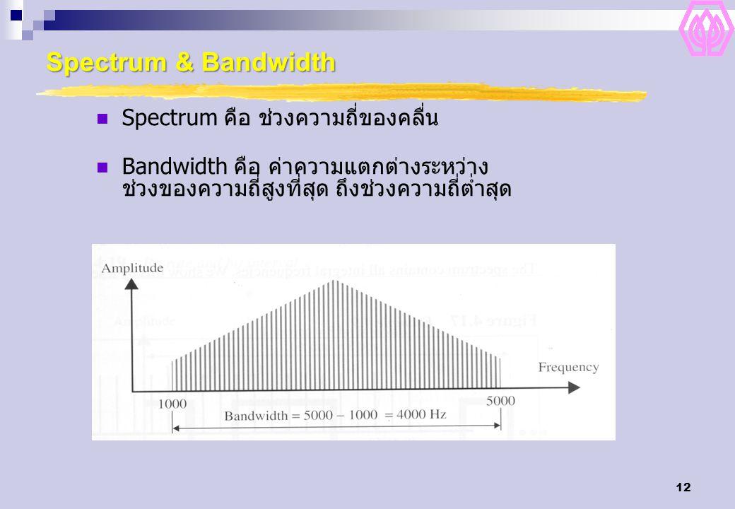 Spectrum & Bandwidth Spectrum คือ ช่วงความถี่ของคลื่น