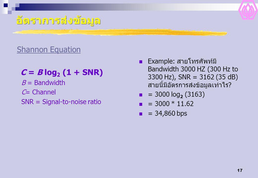 อัตราการส่งข้อมูล C = B log2 (1 + SNR) Shannon Equation