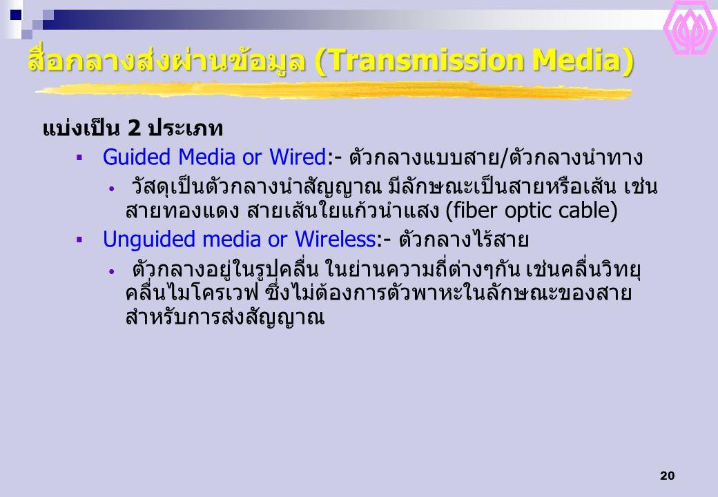สื่อกลางส่งผ่านข้อมูล (Transmission Media)