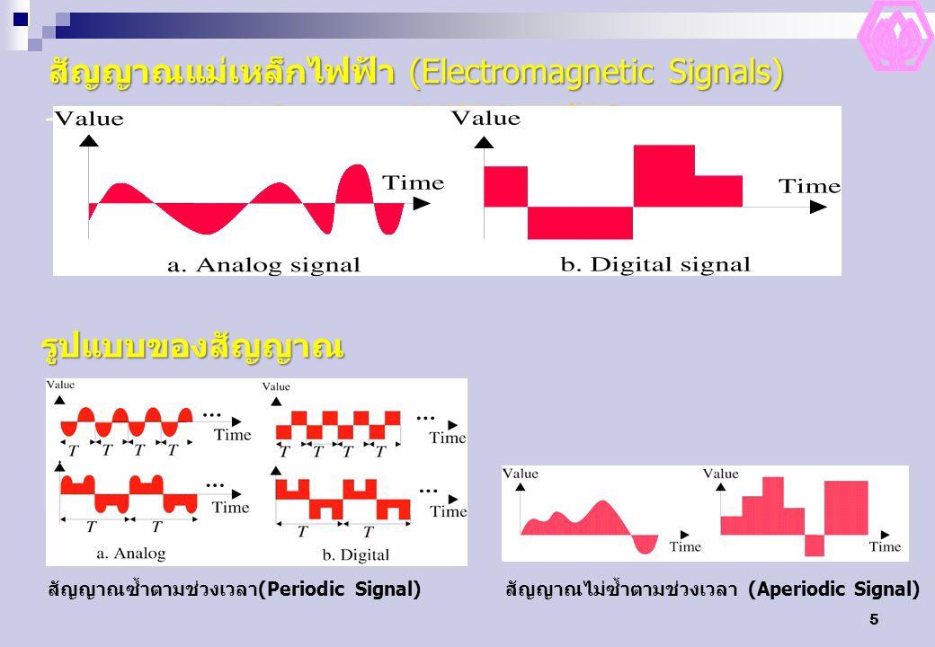 สัญญาณแม่เหล็กไฟฟ้า (Electromagnetic Signals)