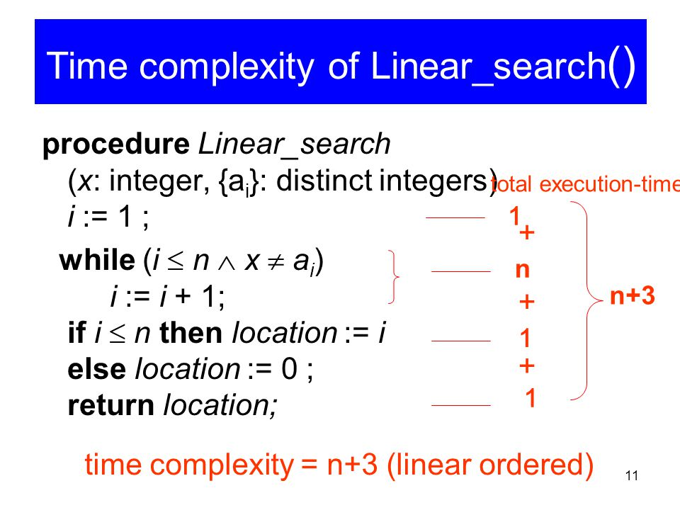 Time complexity of Linear search